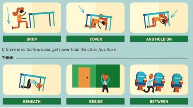 Are you earthquake prepared Washington Emergency Management photo