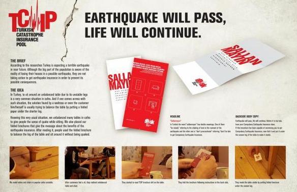 Turkish Catastrophe Insurance Pool