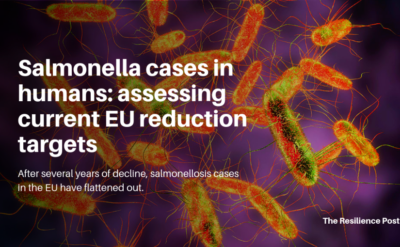Salmonella cases in humans: assessing current EU reductiontargets